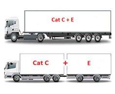 Category C&E